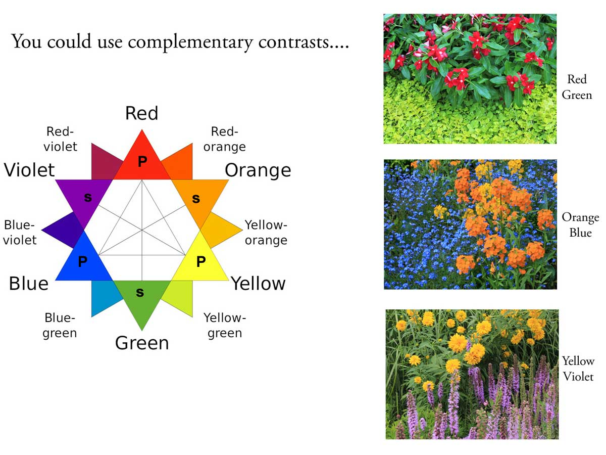 0-x-colour-wheel-complementary-contrasts