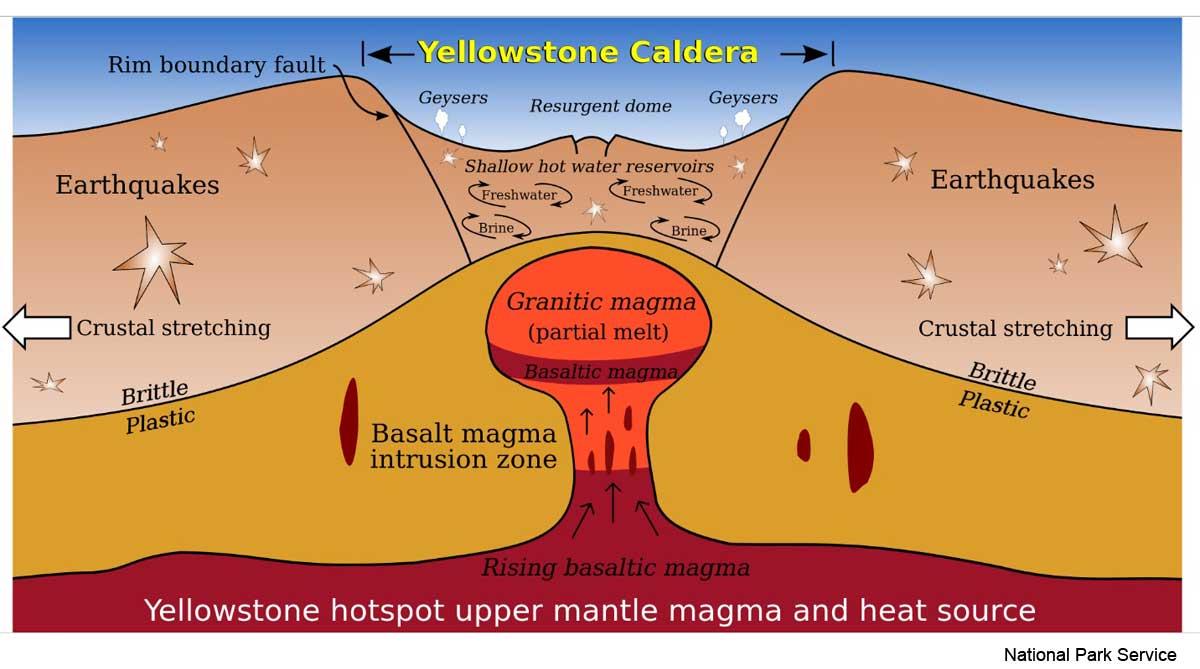 09-yellowstone-caldera