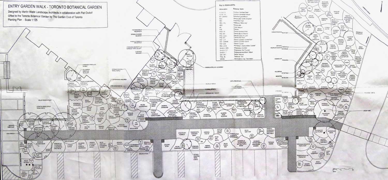 Planting Plan-Piet Oudolf-Hardscape-Martin Wade-Toronto Botanical Garden